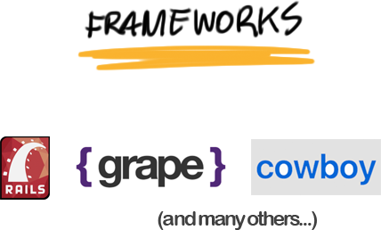 Frameworks: Rails, Grape, Cowboy